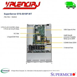 """500GB 7,2K SATA HP 3.5"""" LFF PARA DL385 GEN 8 DISCO DURO  658071-B21"""